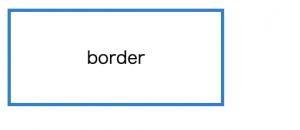 borderの説明