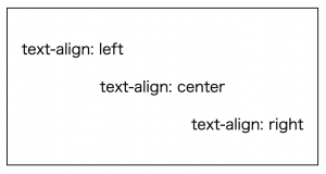 text-alignの説明