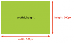 width-heightの説明