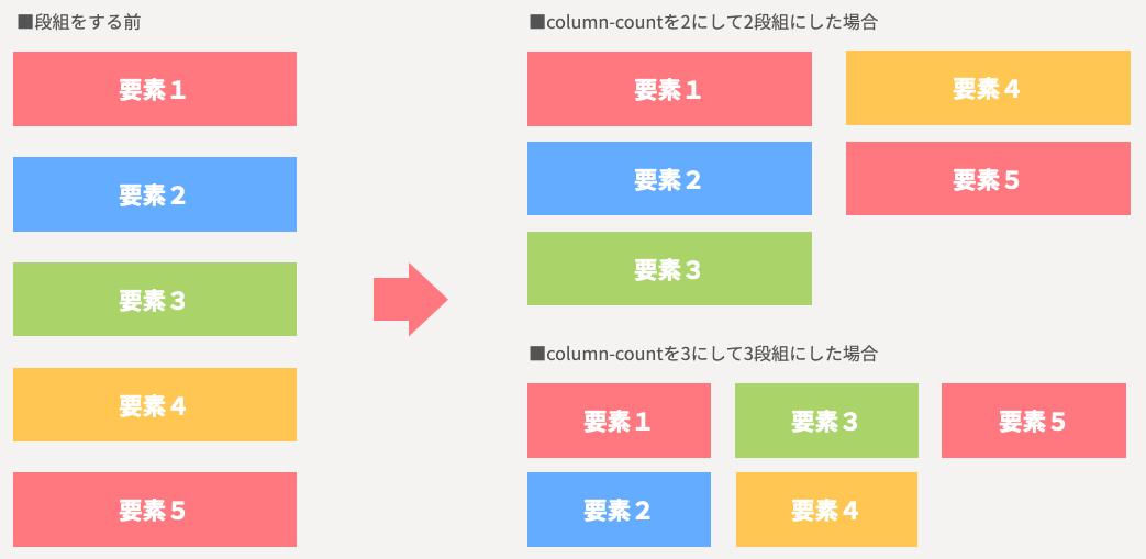 column-count02