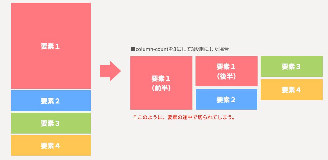 column-count03